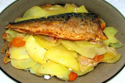 Рецепты на пароварке пошаговые